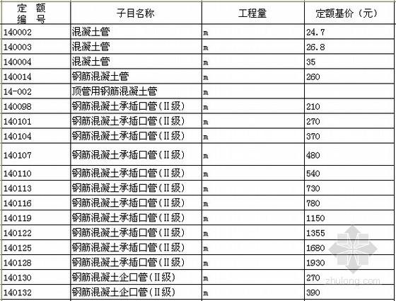 [北京]2012版市政管道工程预算定额电子版(EXCEL格式)