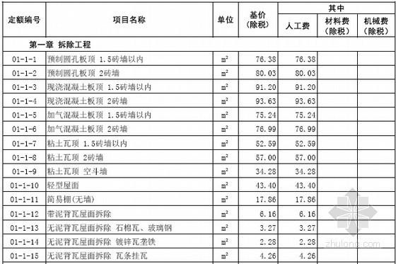 [山东]2016年房屋修缮工程消耗量定额价目表105页(营改增)