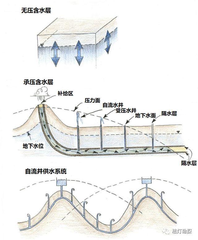史上最经典、最实用的20张地质学图!_18