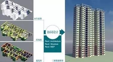 装配式建筑设计的BIM方法_7