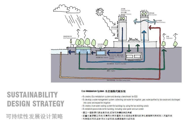 [江苏]坊前综合商业体景观设计方案文本PPT(91页)_4
