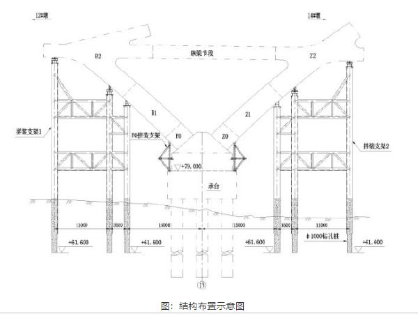 钢-混V型钢构墩施工工法