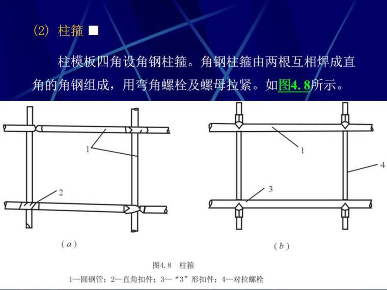 钢筋混凝土工程(经典PPT,共230页)-柱箍5
