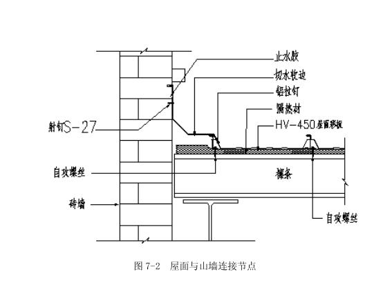 钢结构基础设计知识-连接和密封材料