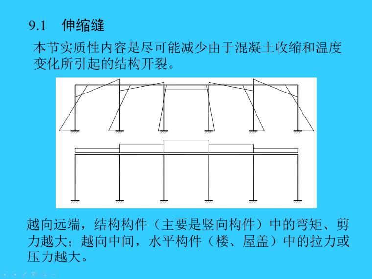 建筑结构抗震设计规范讲解资料下载-混凝土结构设计规范GB50010讲解