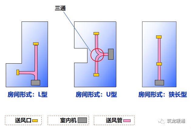 风管安装常见11项质量问题实例,室内机安装质量解析!_36