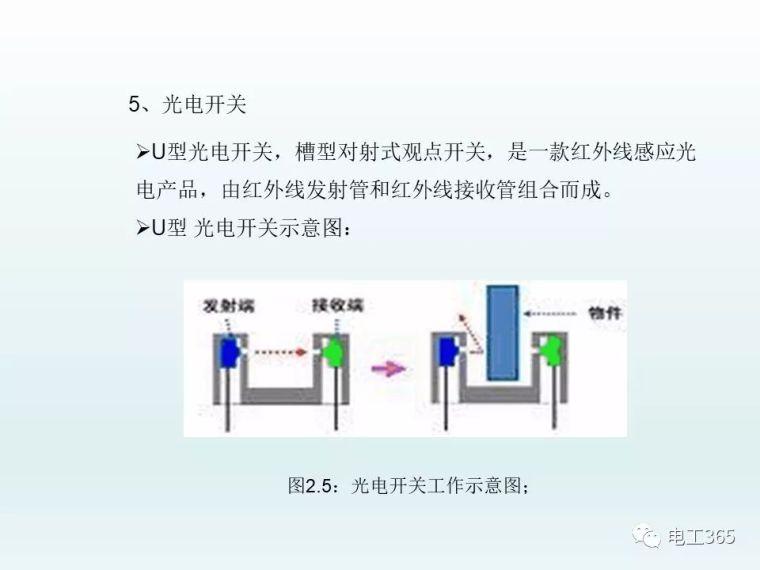 全彩图详解低压电器元件及选用_9