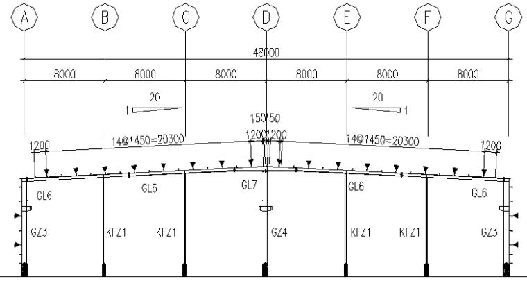 漳州公司轻型门式钢屋架结构施工图(CAD,9张)