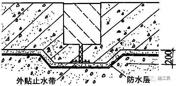 最详细的地下室防水工程施工做法!_13