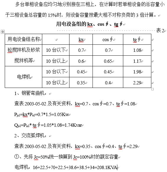 江苏污水处理厂工地施工用电施工组织设计