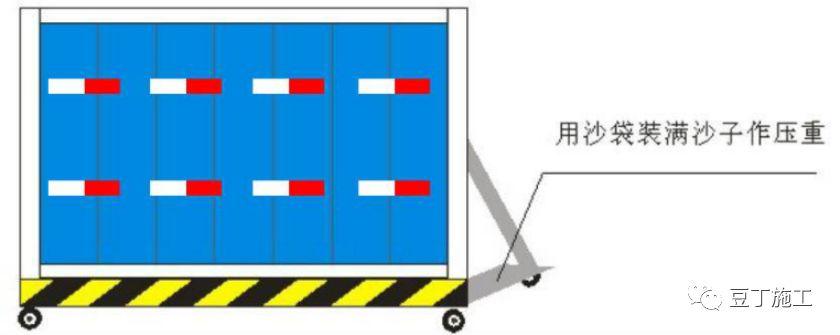 6种常用施工围挡的做法详图_21