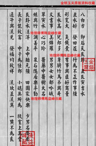 陈益峰:李湘生原始版《二十四山经》经文_16