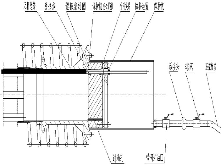 [湖北]钢桁架悬索特大桥锚碇锚固体系压注防护蜡施工方案