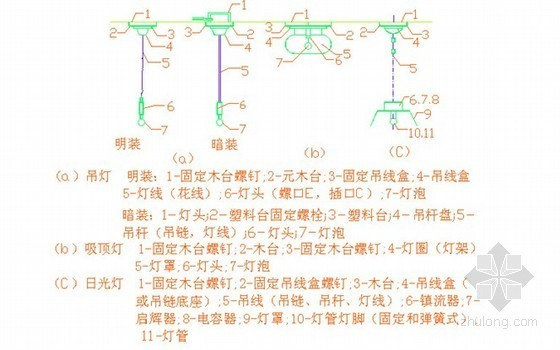 全套机电安装工程造价预算案例图文解析228页(含清单表格 习题)