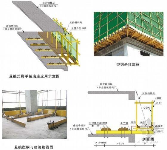 [湖北]建筑工程安全文明施工标准化管理手册(附图)