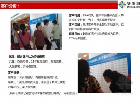 [长沙]复式公寓项目营销策略报告