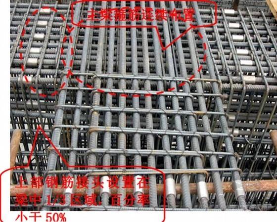 标杆企业钢筋工程施工作业指导书及质量控制