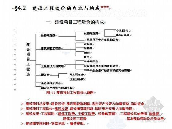 [安徽]2011年造价员考试(基础知识)精讲36页