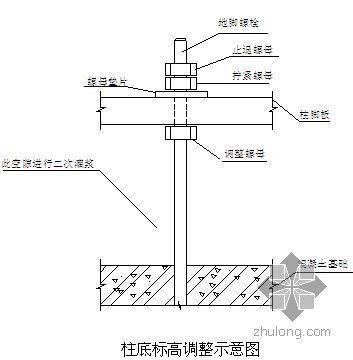 南京某钢结构吊装施工方案