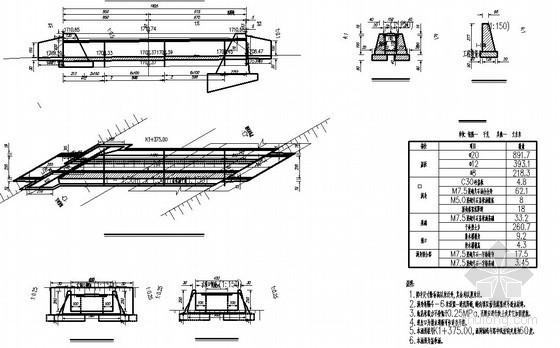 钢筋混凝土盖板涵设计图