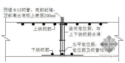 北京某图书馆大体积混凝土施工质量控制(底板 钢骨柱)