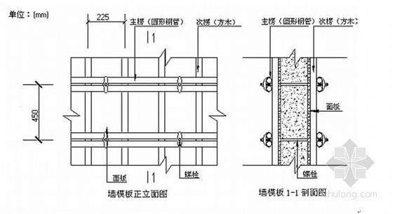 [宁夏]住宅楼工程主体模板施工技术交底(13页)