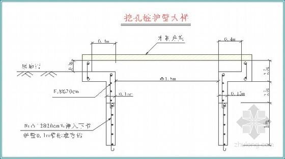 [四川]基坑人工挖孔桩加钢支撑支护施工方案