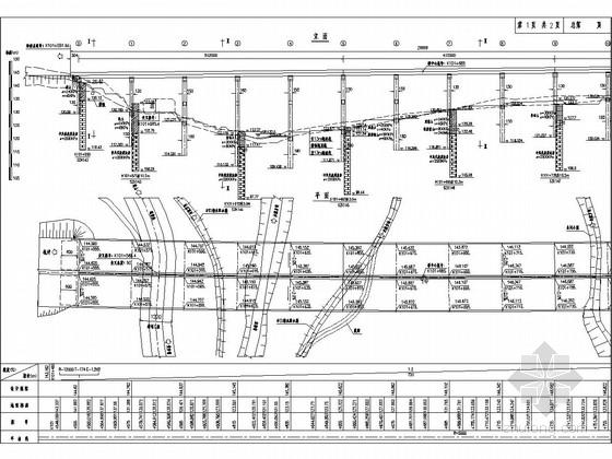 [湖北]装配式预应力空心板梁桥全套施工图设计(含锥坡 护肩墙)