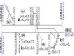 新建铁路蒙华浩三段施工技术交底