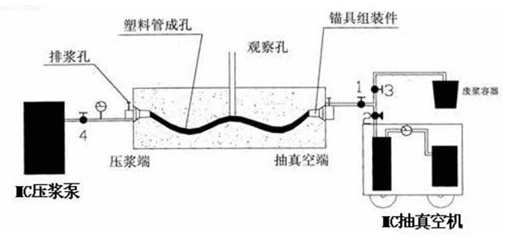 [杭州]大桥南接线工程Ⅰ标段施工组织设计_5