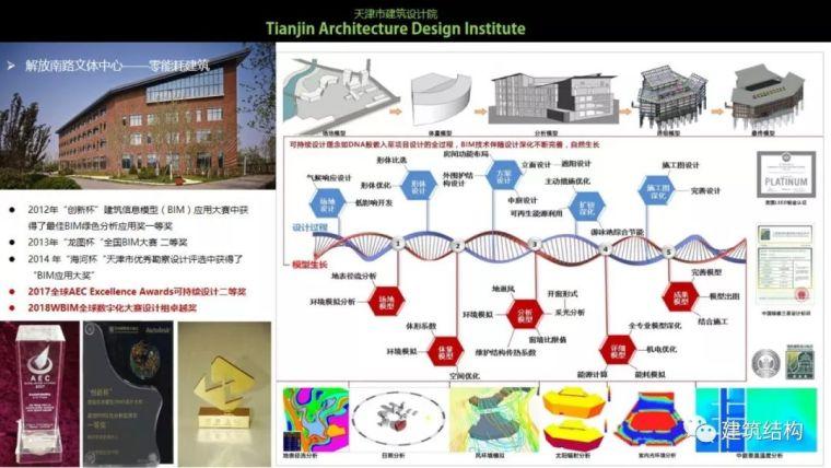 """BIM正向设计实现绿色建筑""""零能耗""""_17"""