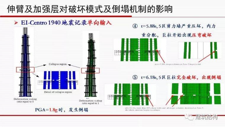 华东院总工周建龙:从抗震概念设计到基于破坏模式的设计_63