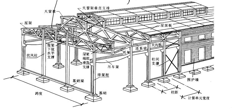建筑工程识图课件PPT(63页)
