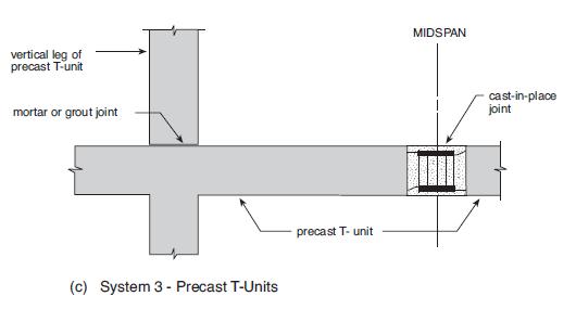 装配式混凝土结构在新西兰(上)_20