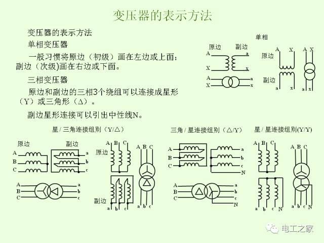 低压配电系统的供电电制和剩余电流动作保护_3
