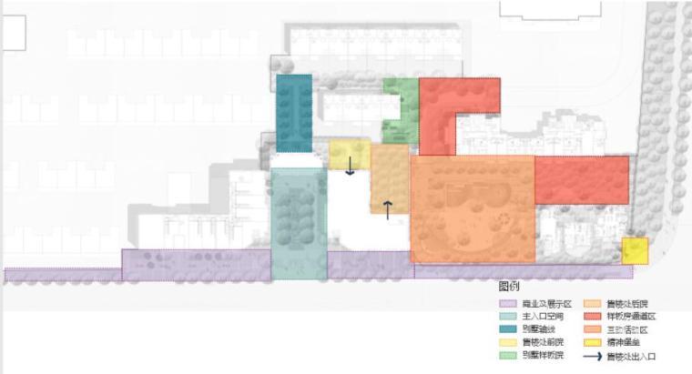 成都东原惠南示范区景观方案文本-空间类型