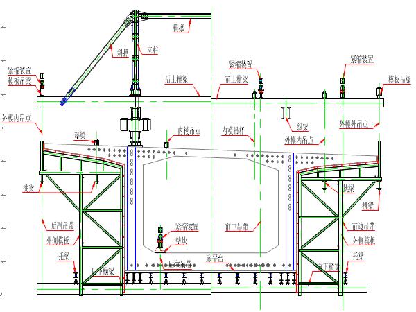 变截面连续箱梁悬臂浇筑施工工法