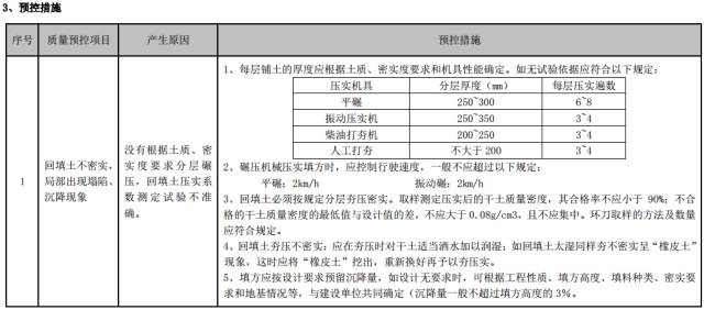 建筑工程施工工艺质量管理标准化指导手册_13