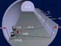 油竹山隧道专项安全技术方案及应急预案