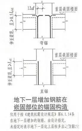 16G101系列深度揭秘,全面包含总则、柱、墙、梁、板、楼梯、基础