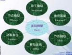 【BIM案例】中国卫星通信大厦BIM工程