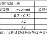 建筑桩基检测技术规范JGJ94-2008