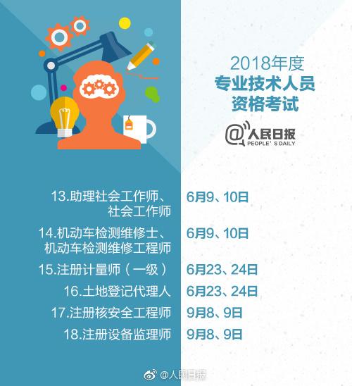 【人民日报】2018职业资格考试时间表_4