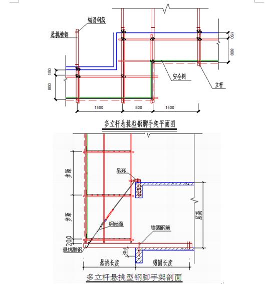 广东省四会碧桂园外墙脚手架安全专项施工方案(187页)