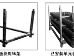 【鲁班奖】商飞总部基地幕墙施工组织设计(附图丰富)