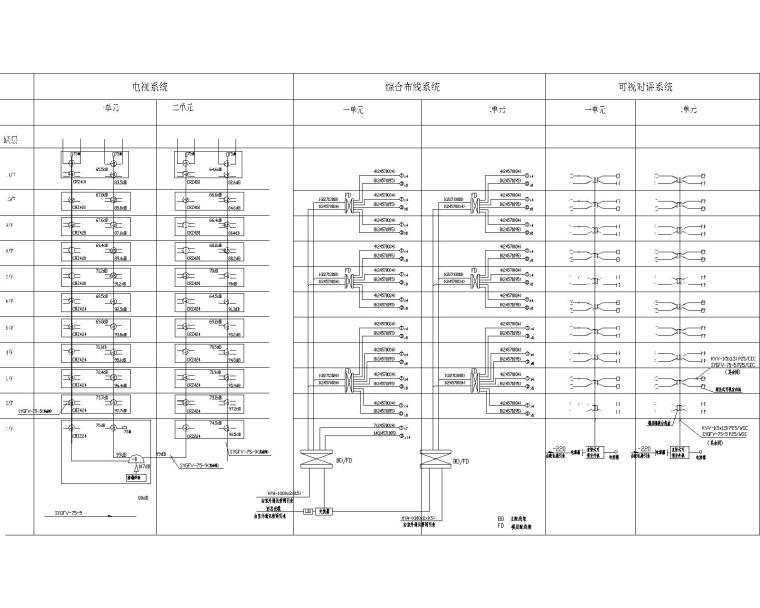 11+1高层导线系统(包括防雷接地,电气设计及敷电气照明某图纸图纸医院选择图片
