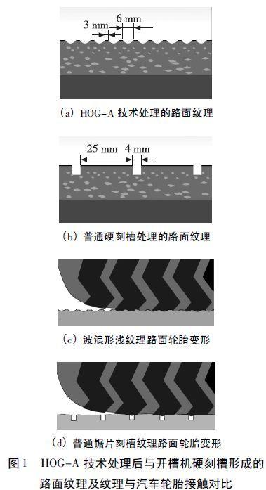 新型纹理化处治技术在江罗高速公路隧道水泥混凝土路面中的应用