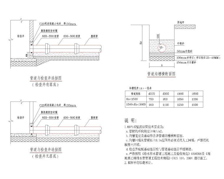 [浙江]温州大剧院给排水设计全套图纸(变频供水方式)_2
