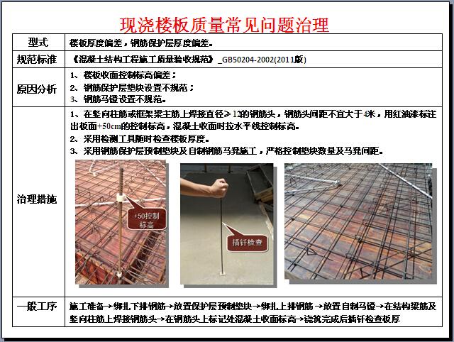 建筑工程质量常见问题治理及样板引路指导图册(250页,图文并茂)