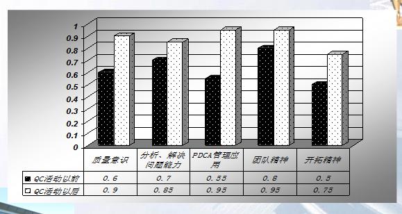 幕墙转接件质量控制【附最终展示RAM】_9